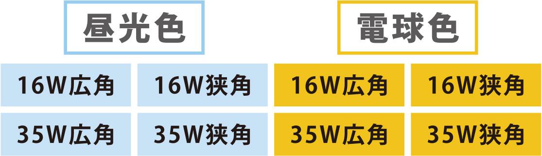 8種類の光