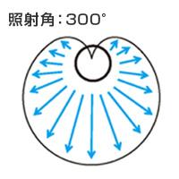 看板用直管形LEDランプ 照射角
