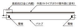 外面ストライプ方式(M)