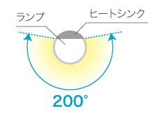 照射角度は200°