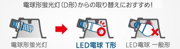 パナソニック T形タイプ LED電球への取り換えおすすめ