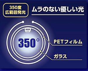【AIDEX】 内照式看板用直管LEDランプ 350度発光