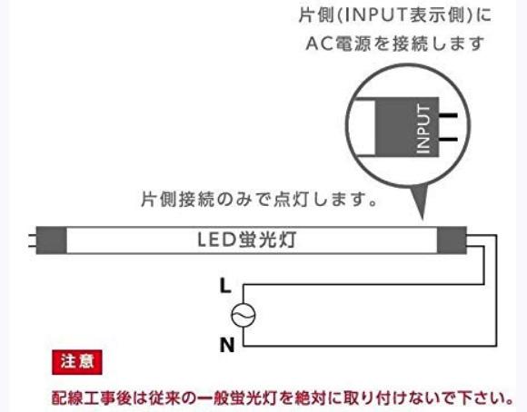 【AIDEX】内照式看板用直管LEDランプ 350度発光