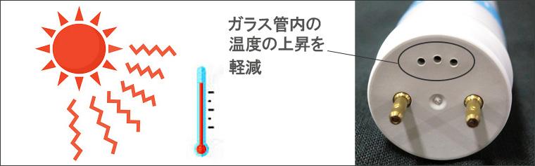 【AIDEX】 内照式看板用直管LEDランプ