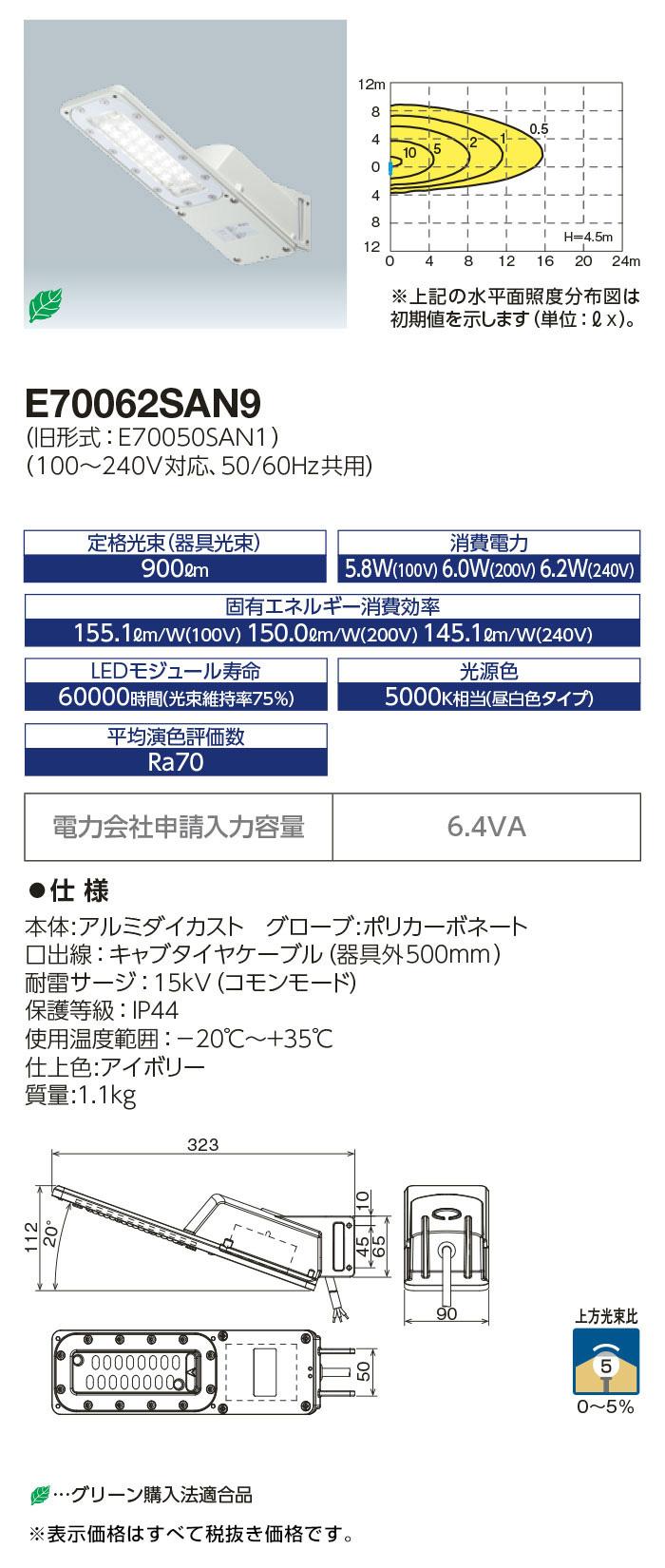 E70062SAN9