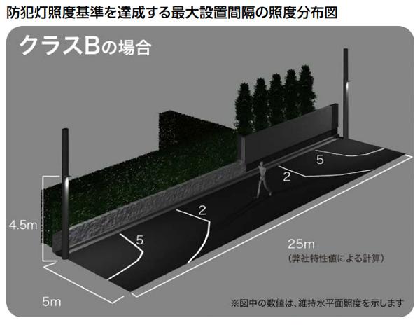 岩崎 LED防犯灯(レディオック ストリート7VA)