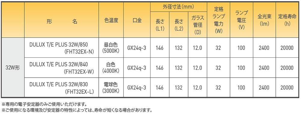 【OSAM】コンパクト型蛍光ランプ