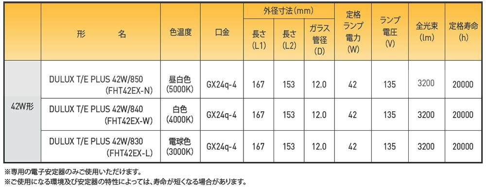 【OSAM】コンパクト型蛍光ランプ 42W形