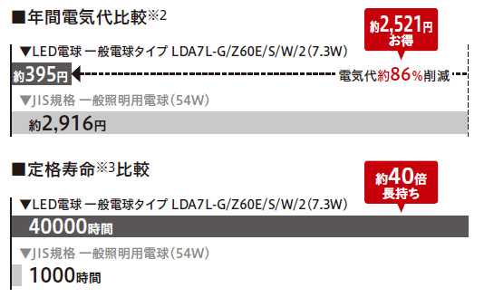 26 NIKE AIR MAX BW OLYMPIC USA エアマックス(¥ 15,000) メルカリ スマホでかんたん フリマアプリ