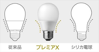 panasonic 一般電球タイプ プレミアX