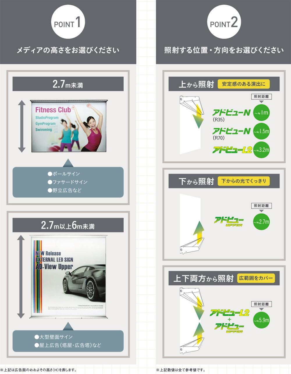 【タテヤマアドバンス】外照式サイン アドビュー
