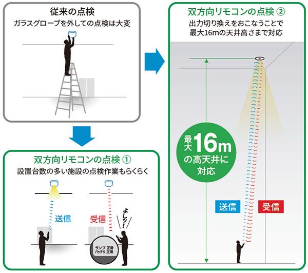 東芝 TOSHIBA LED非常用照明器具専用形のリモコン設置方法について