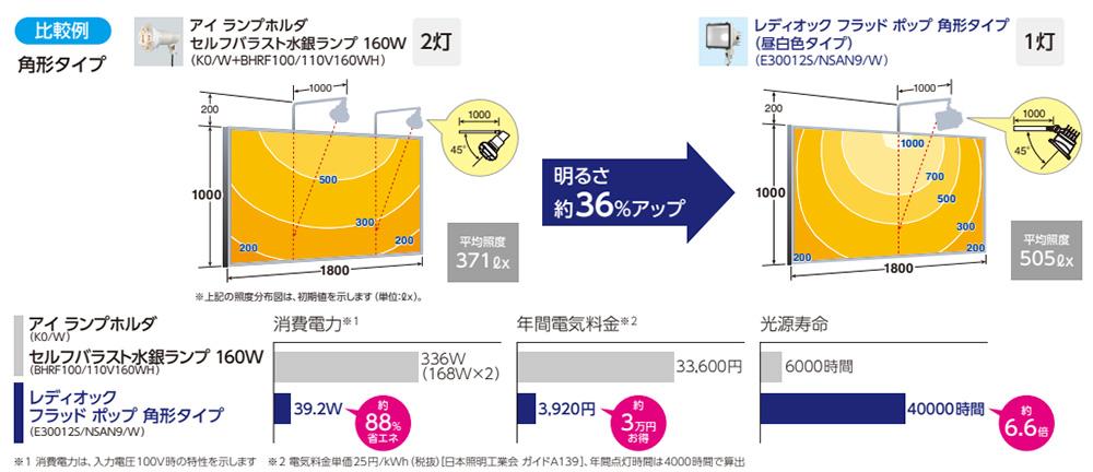【岩崎電気】サインボード用投光器 レディオック フラット ポップ