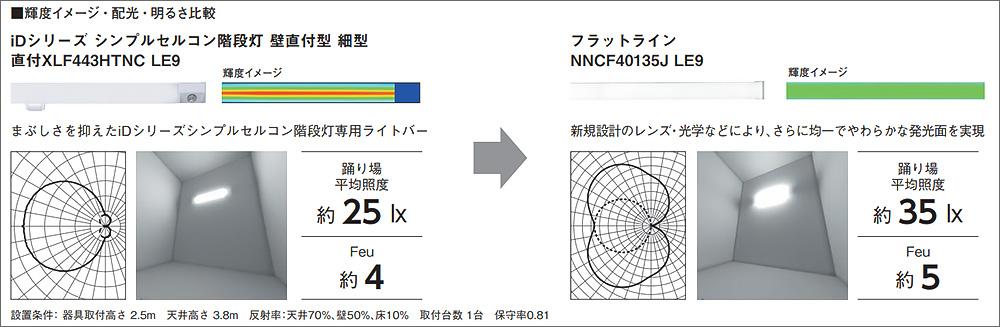 Panasonic LED非常用照明器具 階段灯 【フラットライン】