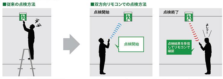 東芝 LED誘導灯 特長2