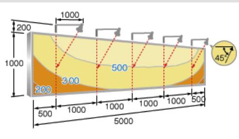 アイランプホルダ<br>+セルフバラスト水銀ランプ160W<br>(K0/W+BHRF100/110V160WH)の経済比較