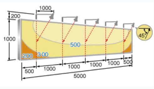 アイランプホルダ<br> +LEDアイランプ E26口金形<br> (K0/W+LDR11N-H/W850)の経済比較