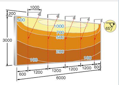 LEDアイランプ E39口金形の場合 昼白色 30W(S0/W+LDR30N-H-E39/W850)