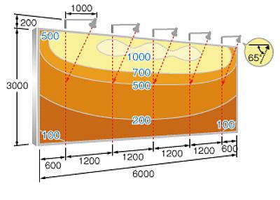 アイランプホルダ<br> +セルフバラスト水銀ランプ160W<br> (K0/W+BHRF100/110V160WH)の経済比較