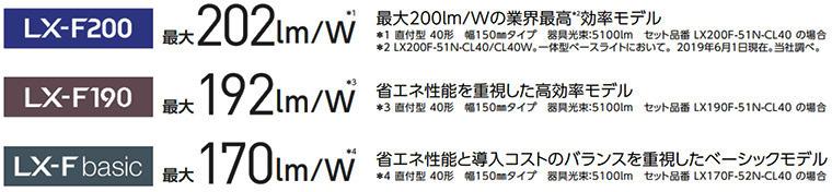 【アイリスオーヤマ】LED一体型ベースライト LXラインルクス