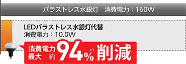 【アイリスオーヤマ】 バラストレス水銀ランプ代替 LEDランプ