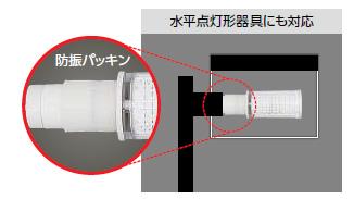水平点灯用防振パッキン付属