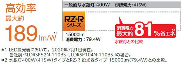 アイリスオーヤマ RZRシリーズ LED投光器