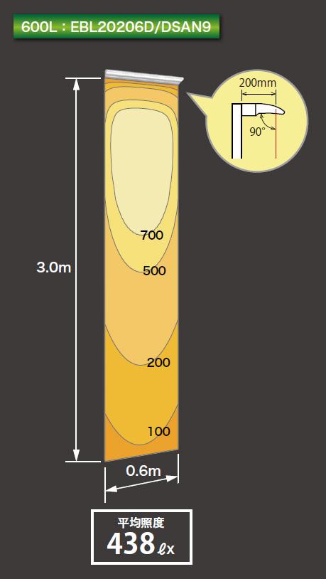 レディオックカトラスTYPE-S 下向き 600L