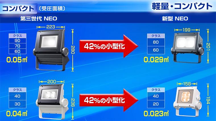 【岩崎電気】サインボード用投光器 レディオック フラッド ネオ