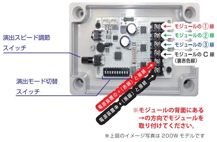 SIGNCROSS 4球・5球回転LEDモジュールセット