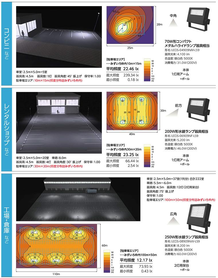 【東芝】 LED小形角形投光器